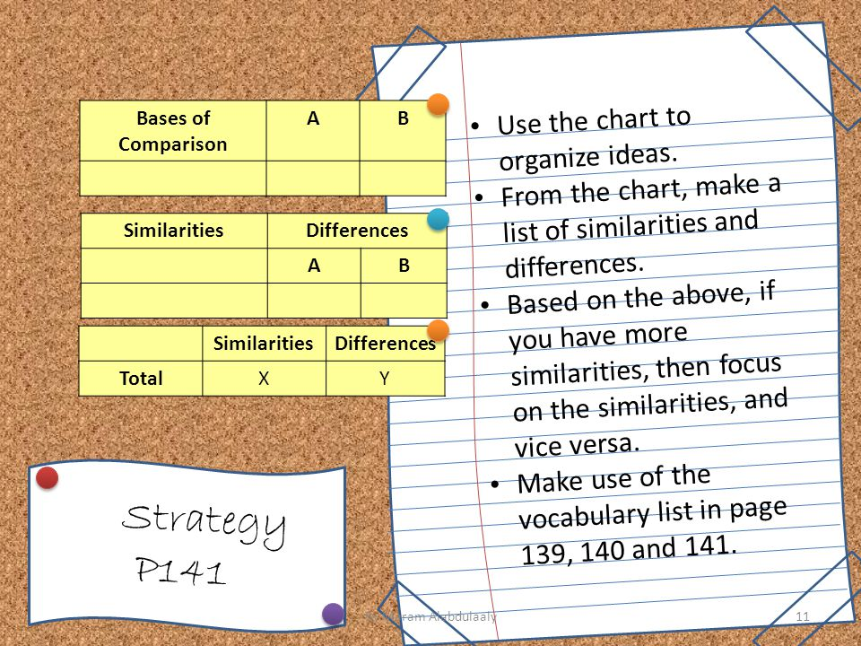 Strategy P141 Use the chart to organize ideas.