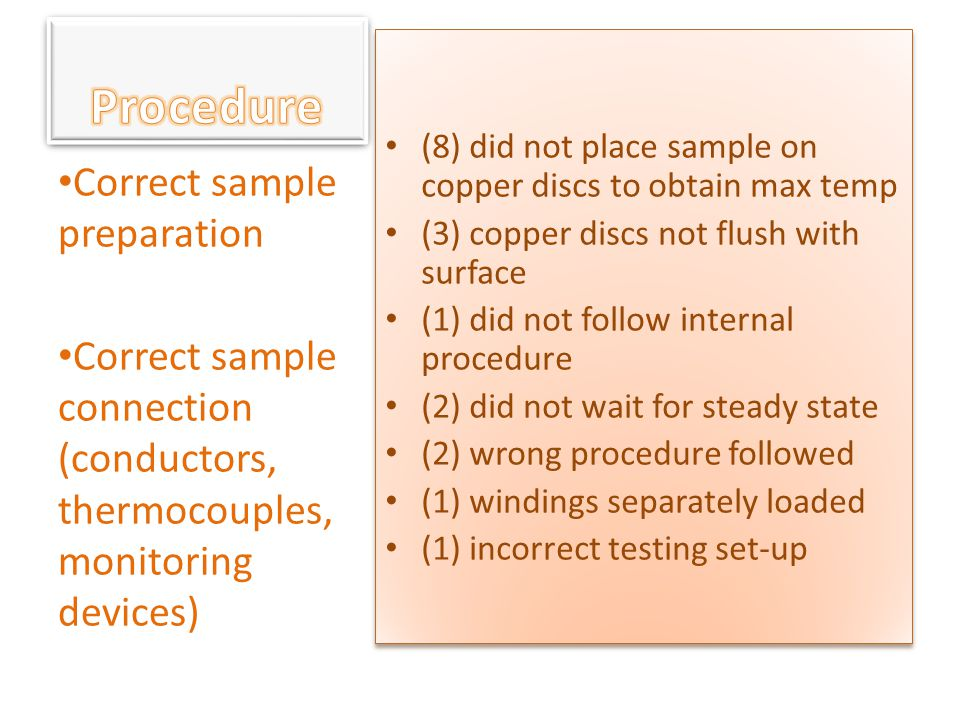 Procedure Correct sample preparation
