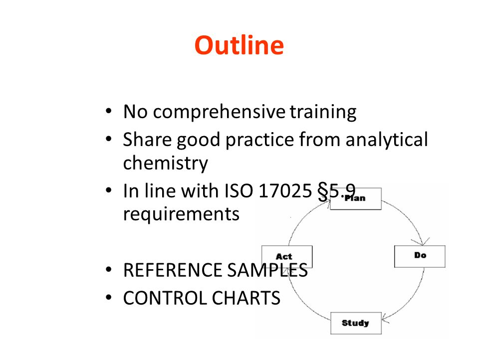 Quality Control in Analytical Method Chemistry