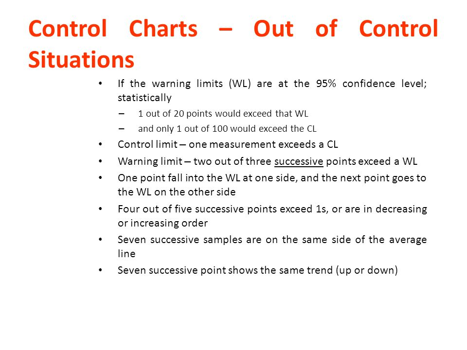 Control Charts – Out of Control Situations