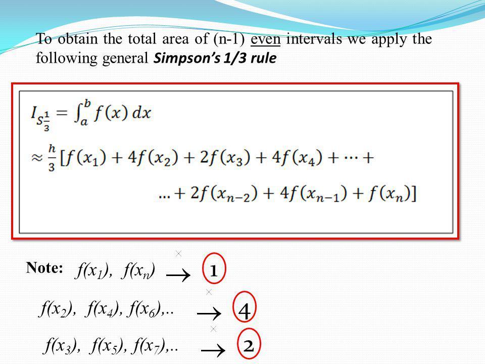1 4 2 f(x1), f(xn) f(x2), f(x4), f(x6),.. f(x3), f(x5), f(x7),..