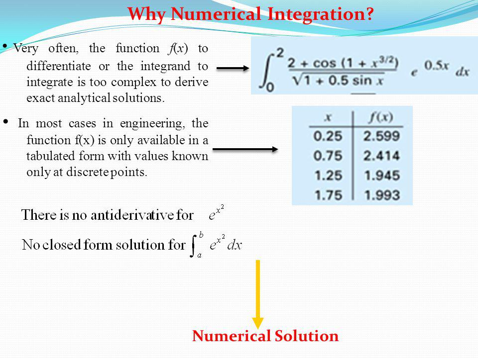 Why Numerical Integration