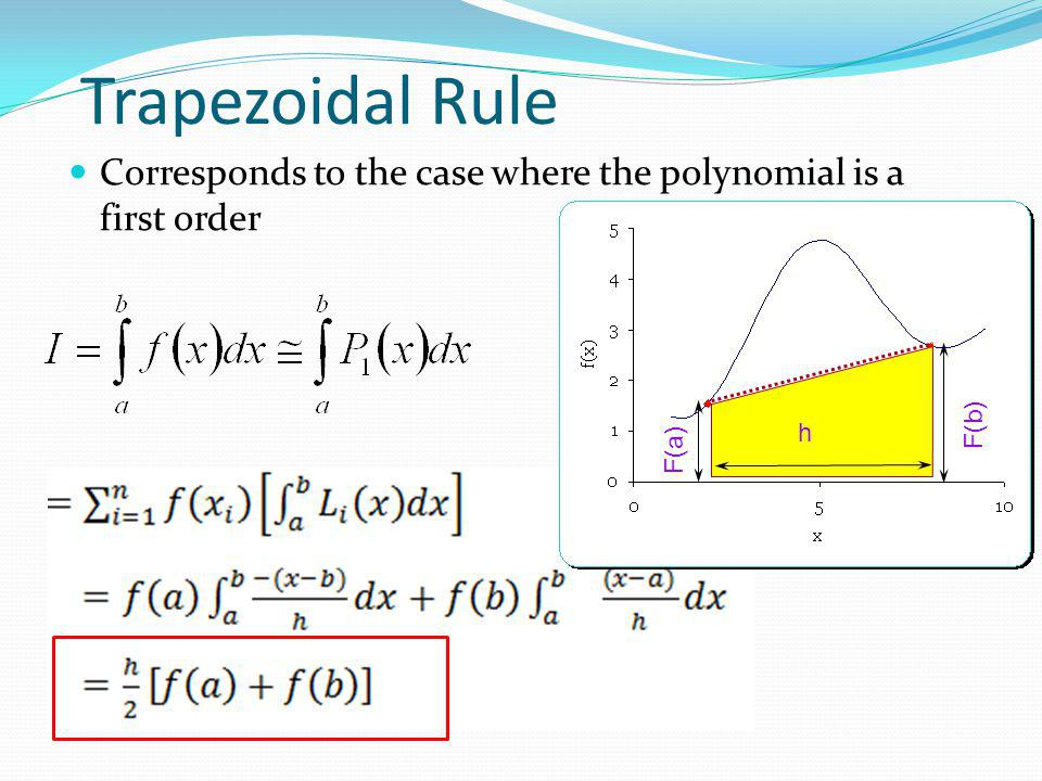 Trapezoidal Rule Corresponds to the case where the polynomial is a first order F(b) h F(a)