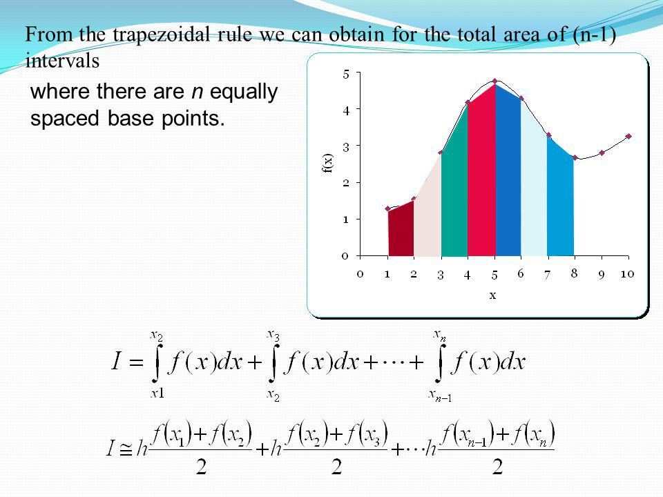 From the trapezoidal rule we can obtain for the total area of (n-1) intervals