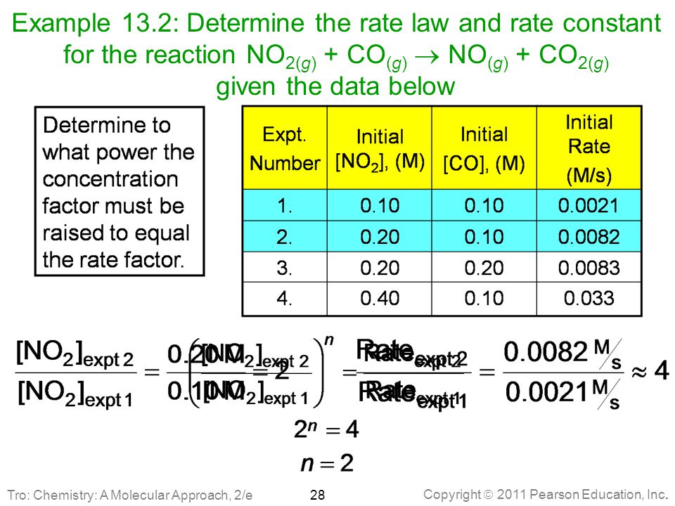 Example 13.2: Determine the rate law and rate constant for the reaction NO2(g) + CO(g)  NO(g) + CO2(g) given the data below