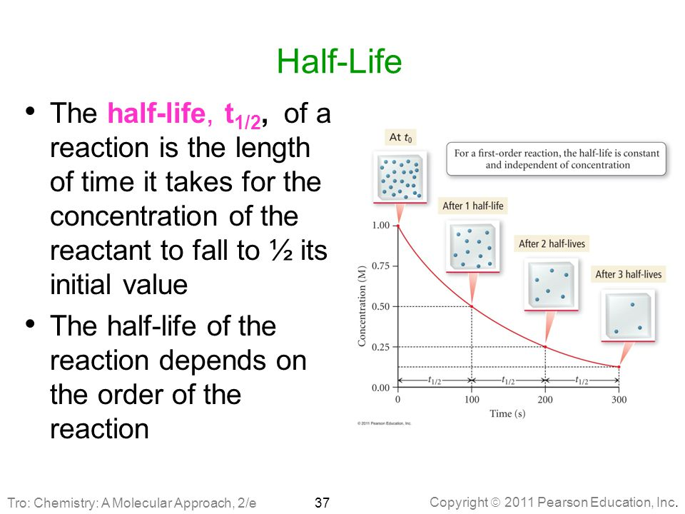 Half-Life The half-life, t1/2, of a reaction is the length of time it takes for the concentration of the reactant to fall to ½ its initial value.