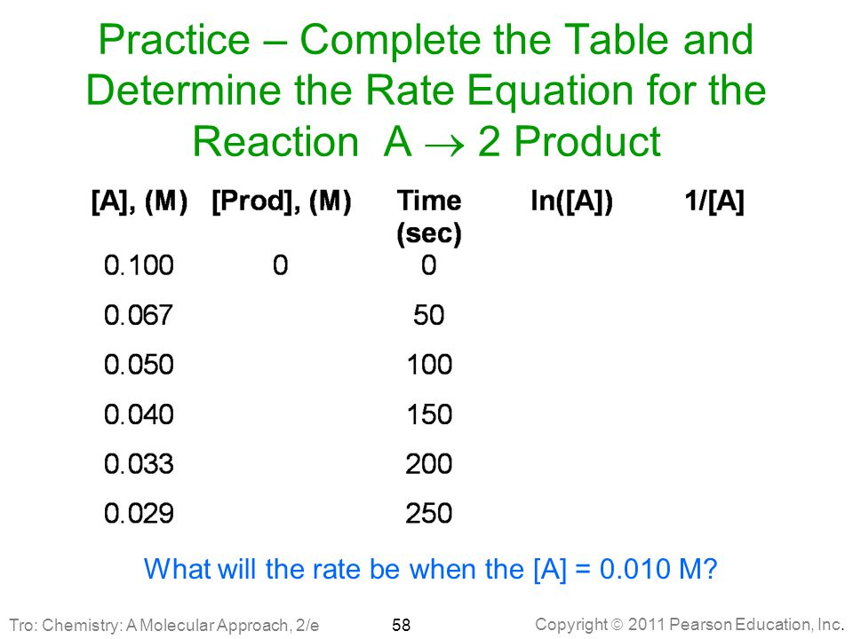 Practice – Complete the Table and Determine the Rate Equation for the Reaction A ® 2 Product