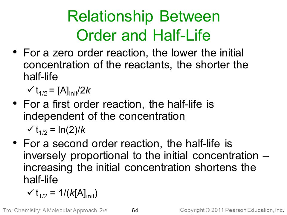 Relationship Between Order and Half-Life