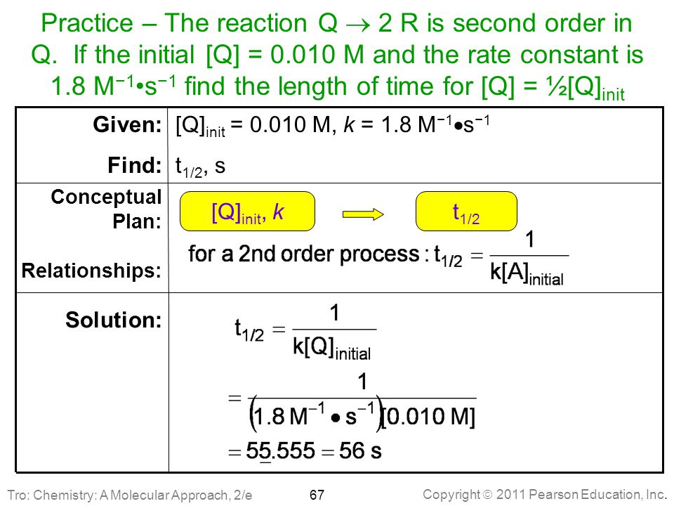 Practice – The reaction Q  2 R is second order in Q