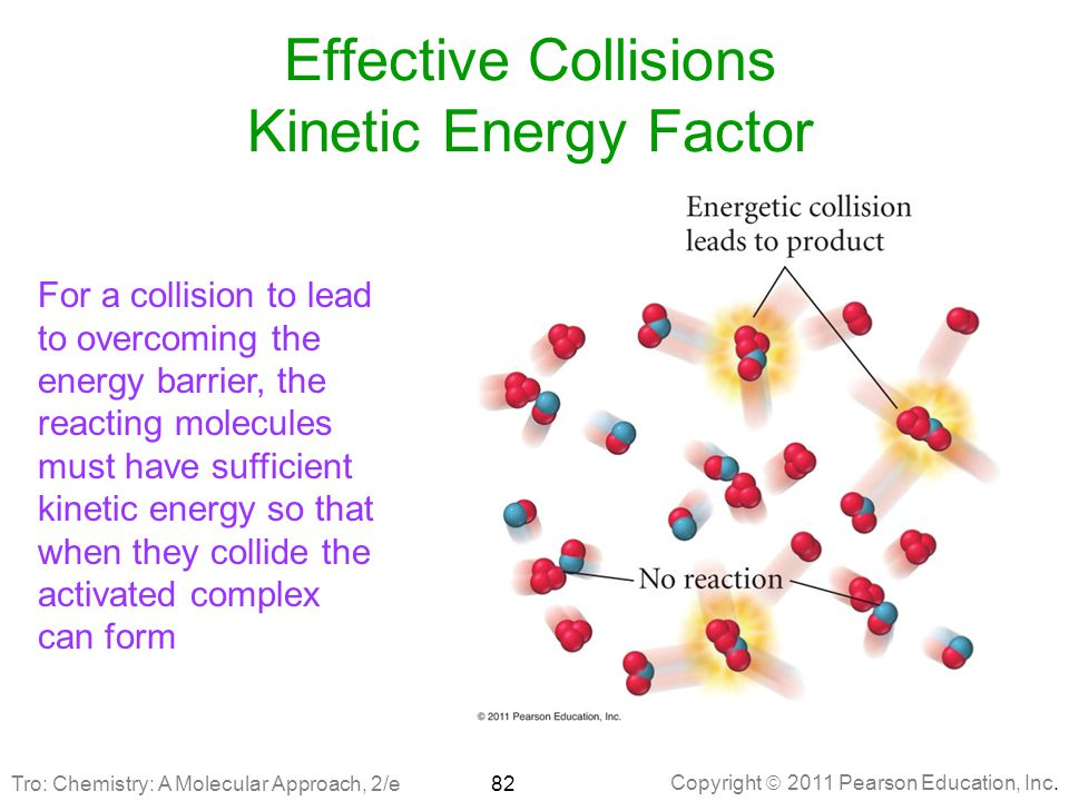 Effective Collisions Kinetic Energy Factor