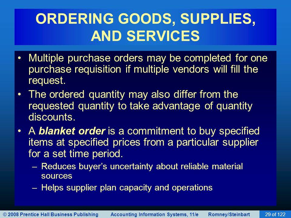 ORDERING GOODS, SUPPLIES, AND SERVICES
