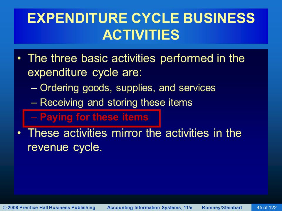 EXPENDITURE CYCLE BUSINESS ACTIVITIES