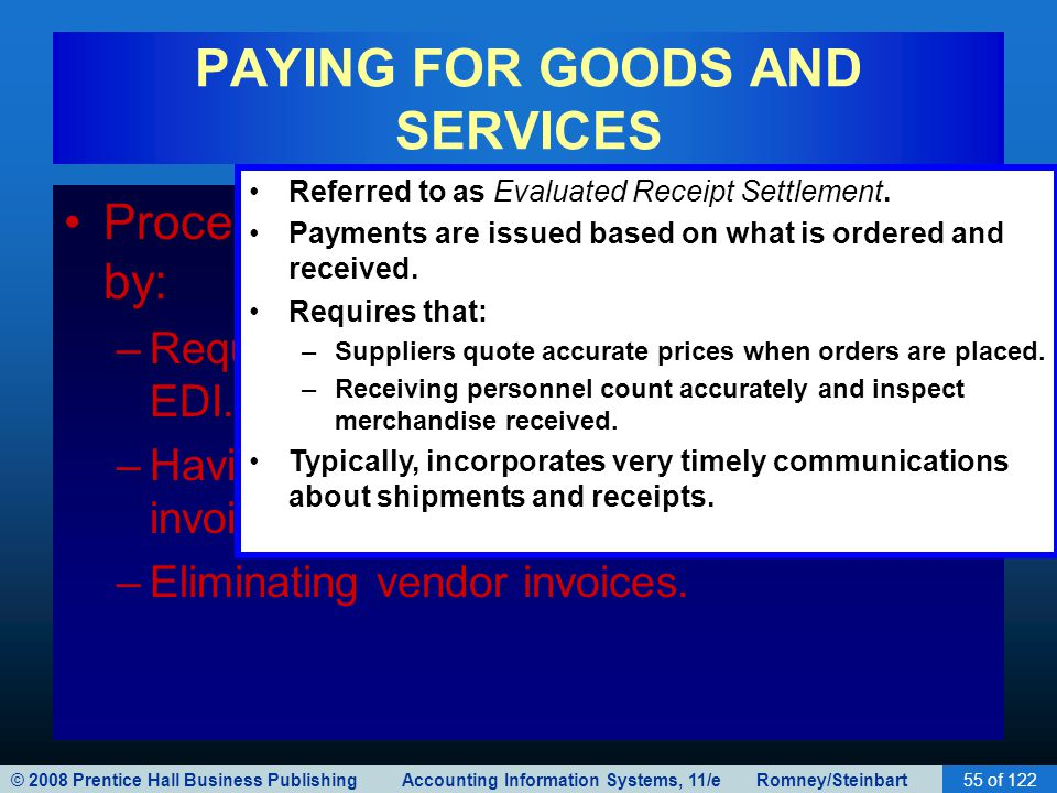 PAYING FOR GOODS AND SERVICES