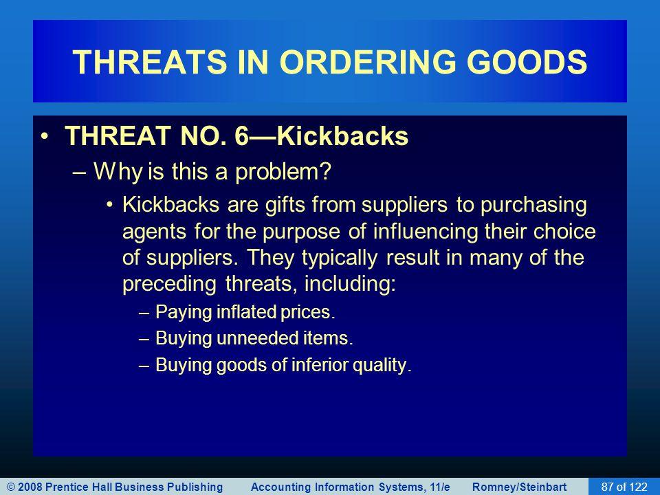 THREATS IN ORDERING GOODS