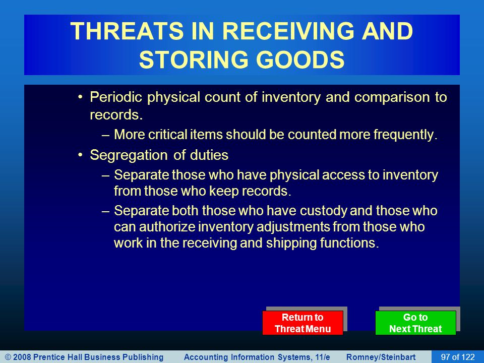THREATS IN RECEIVING AND STORING GOODS