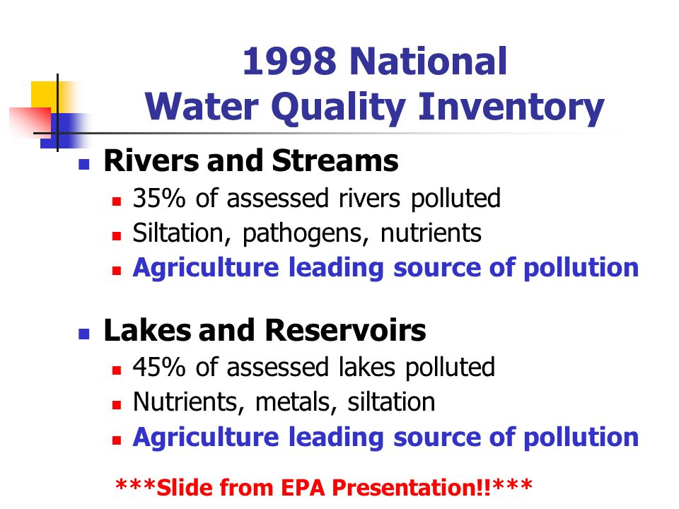 1998 National Water Quality Inventory