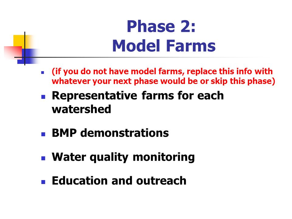 Phase 2: Model Farms Representative farms for each watershed