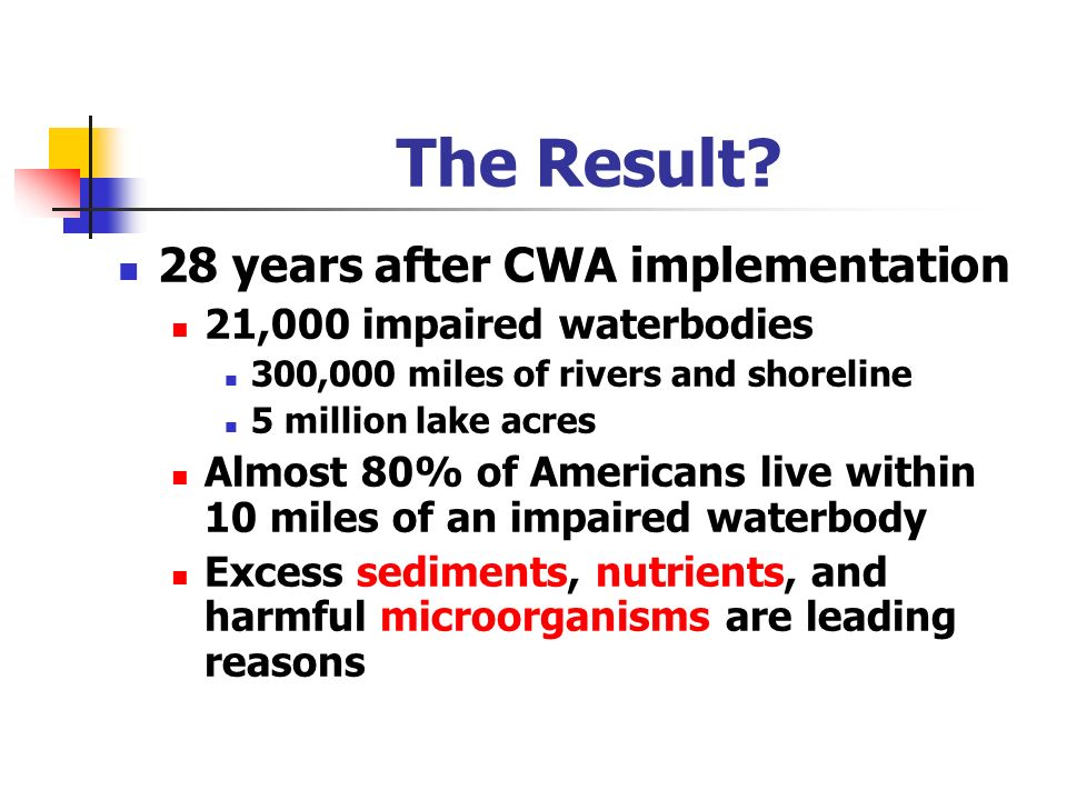The Result 28 years after CWA implementation