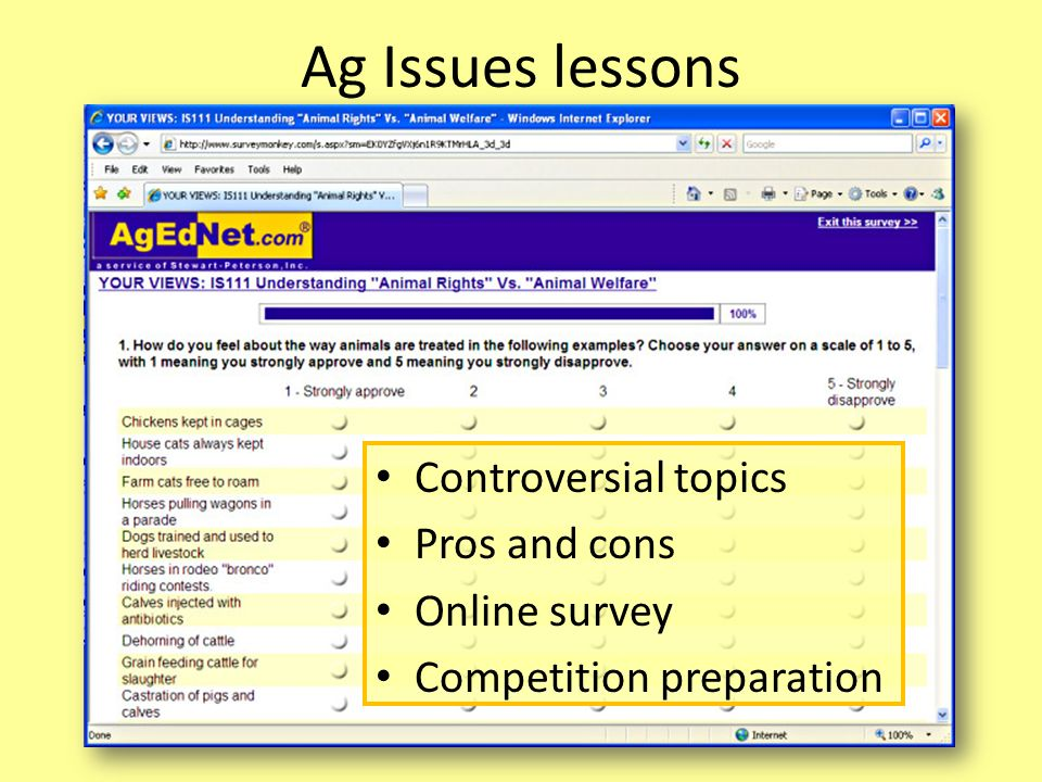 Ag Issues lessons Controversial topics Pros and cons Online survey