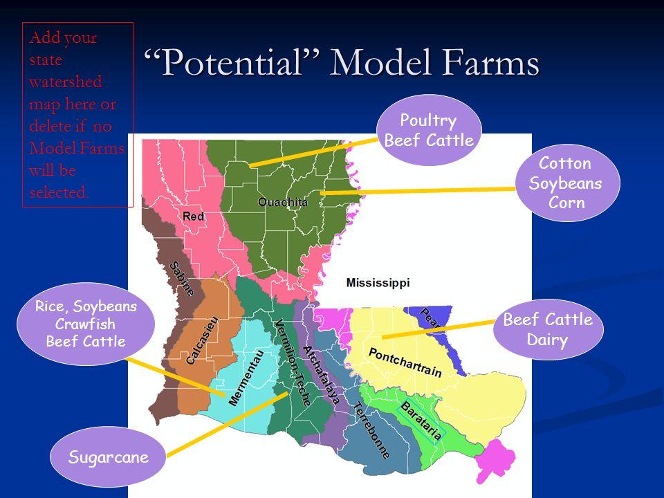 Potential Model Farms