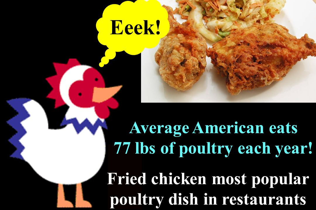 Eeek! Average American eats 77 lbs of poultry each year!