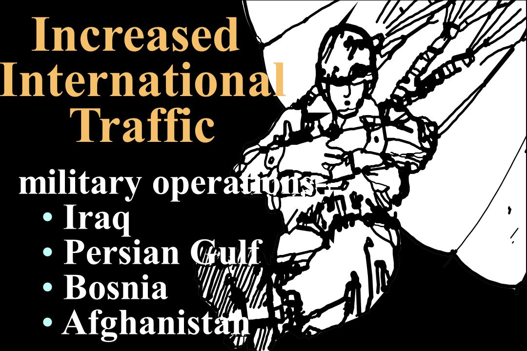Increased International Traffic