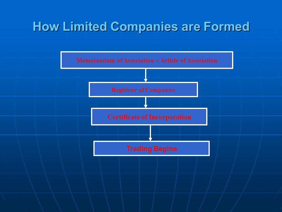 How Limited Companies are Formed