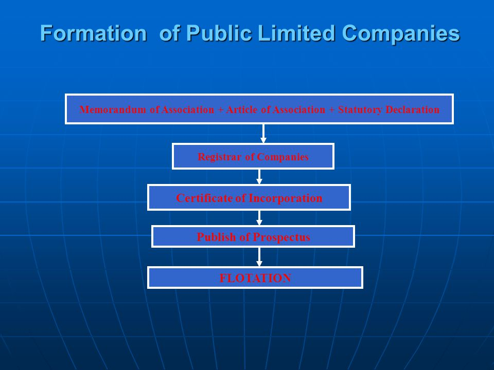 Formation of Public Limited Companies