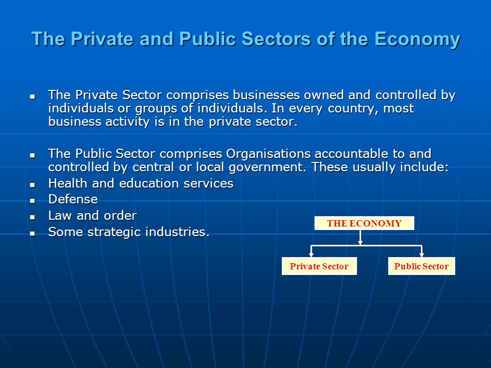 The Private and Public Sectors of the Economy