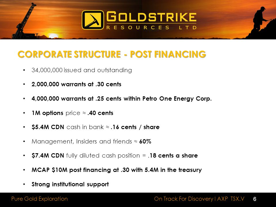CORPORATE STRUCTURE - POST FINANCING