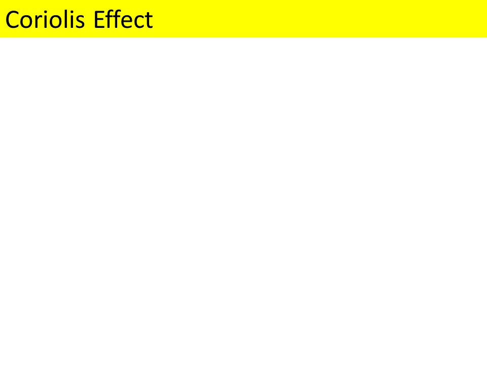 Coriolis Effect Coriolis effect: https://www.youtube.com/watch v=i2mec3vgeaI