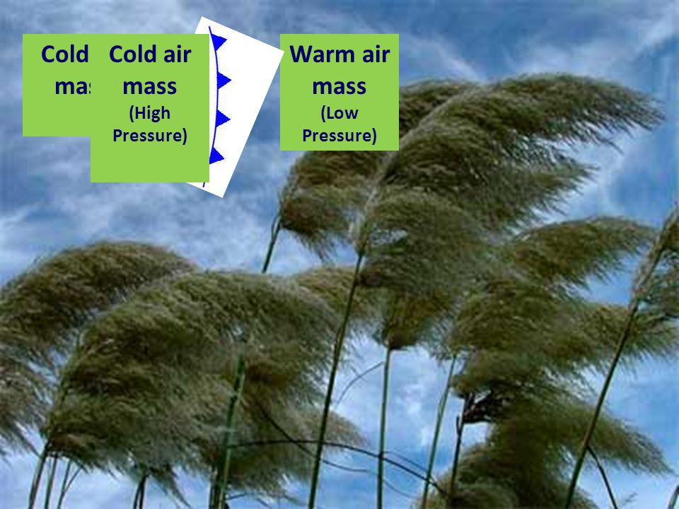 Cold air mass Cold air mass Warm air mass