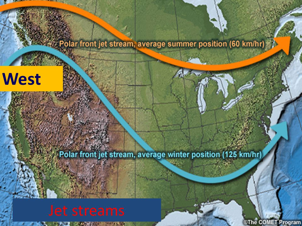 West Jet streams