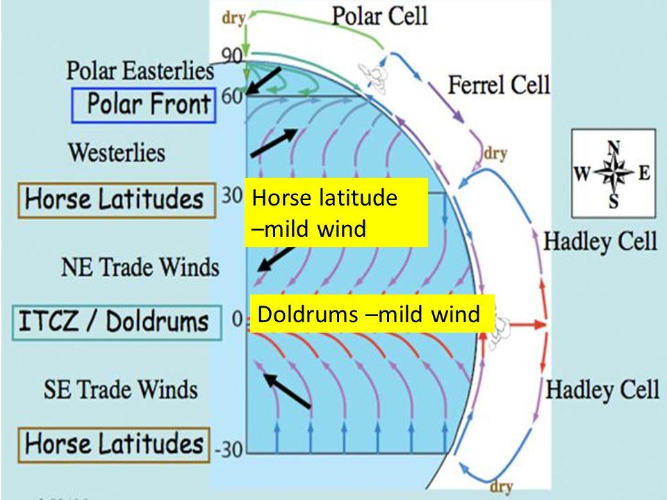 Horse latitude –mild wind Doldrums –mild wind