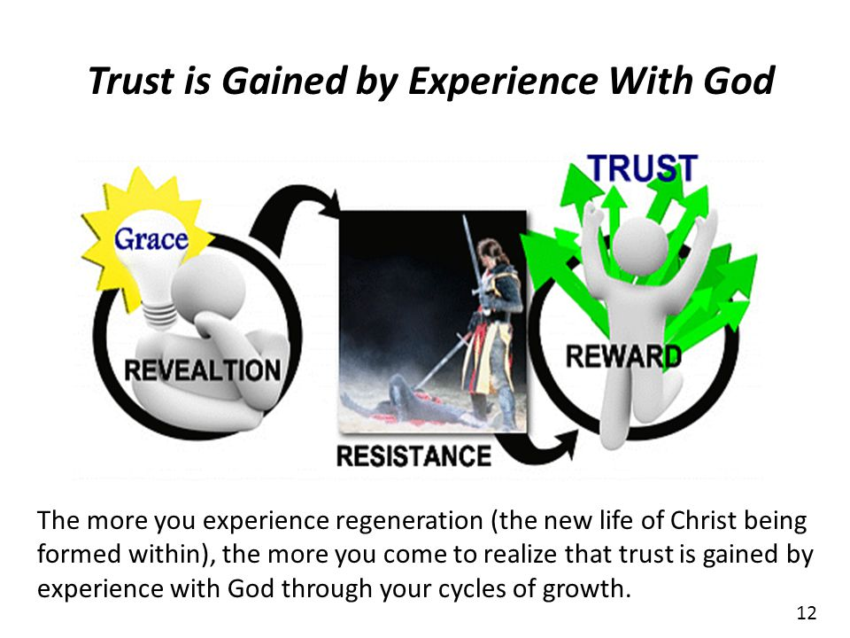 Trust is Gained by Experience With God