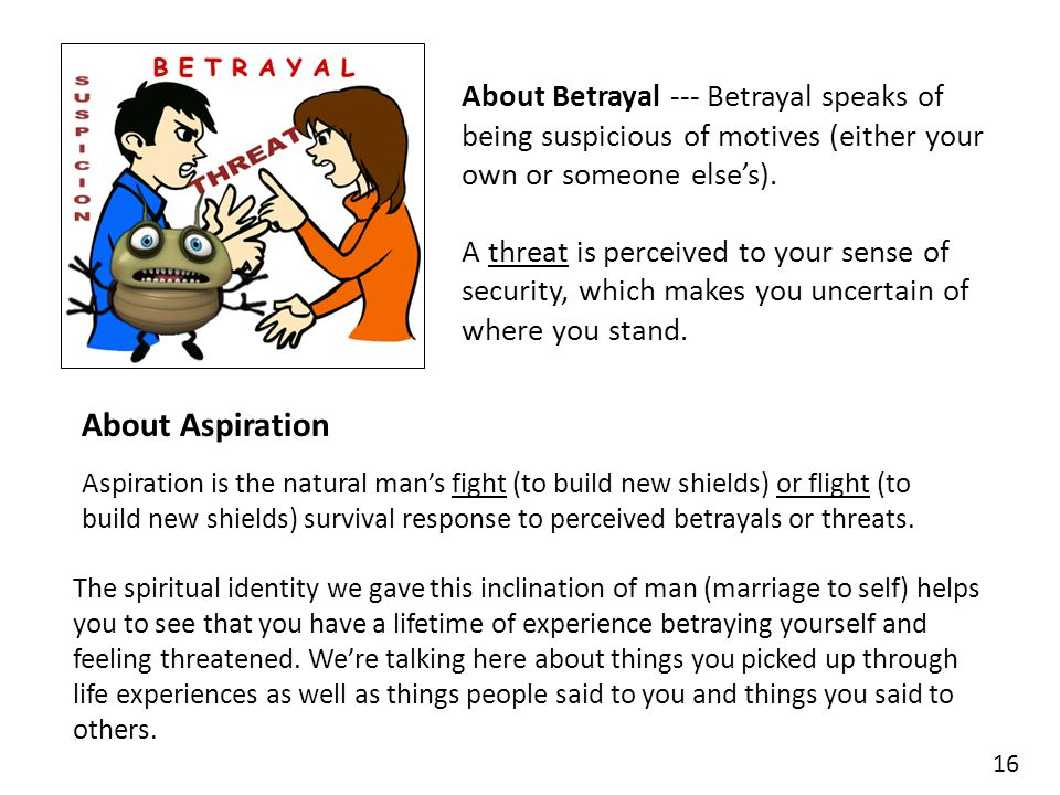 About Betrayal --- Betrayal speaks of being suspicious of motives (either your own or someone else's).