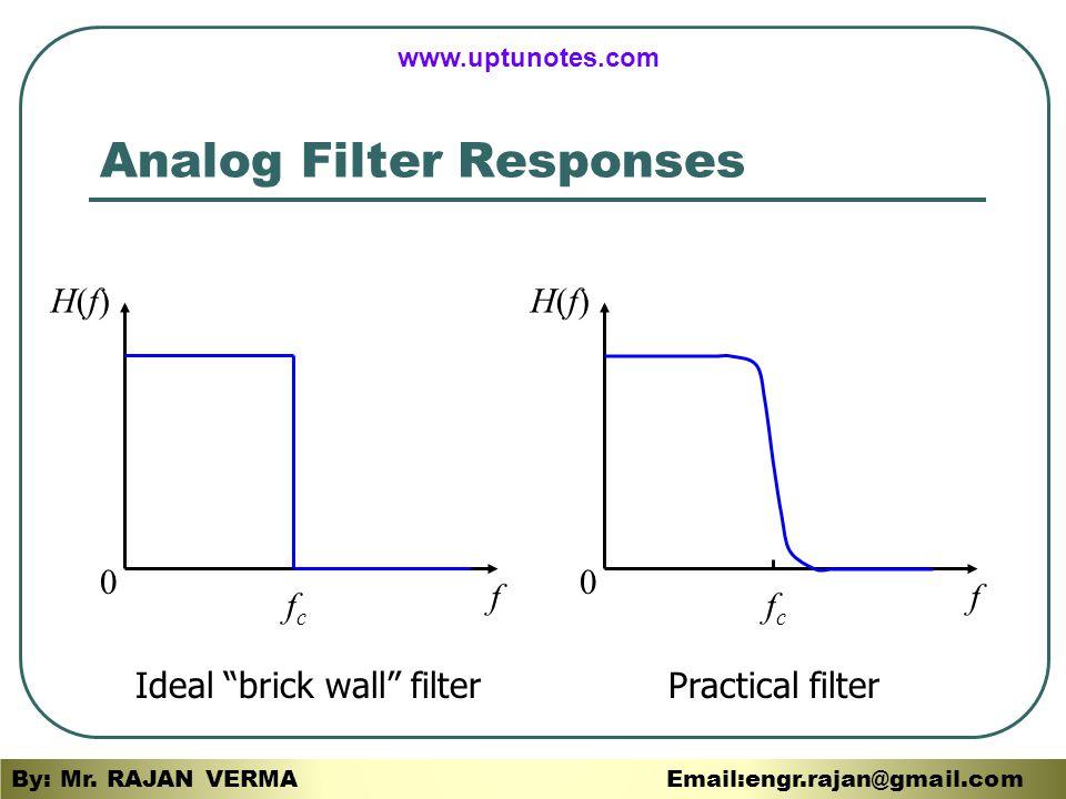 Analog Filter Responses