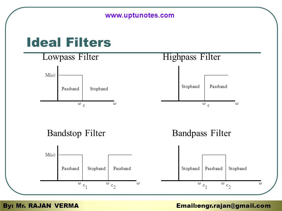 Ideal Filters Lowpass Filter Highpass Filter Bandstop Filter