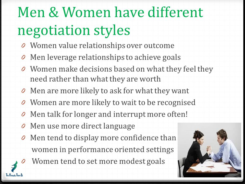 Men & Women have different negotiation styles
