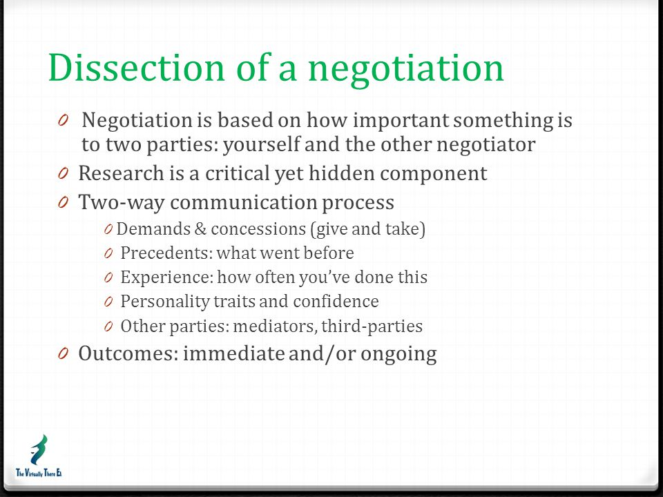 Dissection of a negotiation