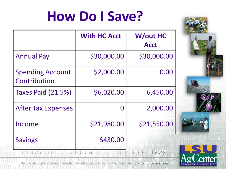 How Do I Save With HC Acct W/out HC Acct Annual Pay $30,000.00