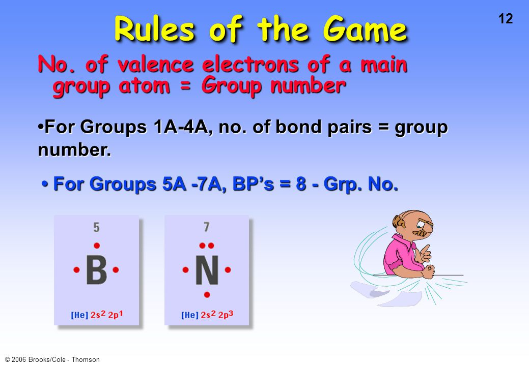Rules of the Game No. of valence electrons of a main group atom = Group number. •For Groups 1A-4A, no. of bond pairs = group number.