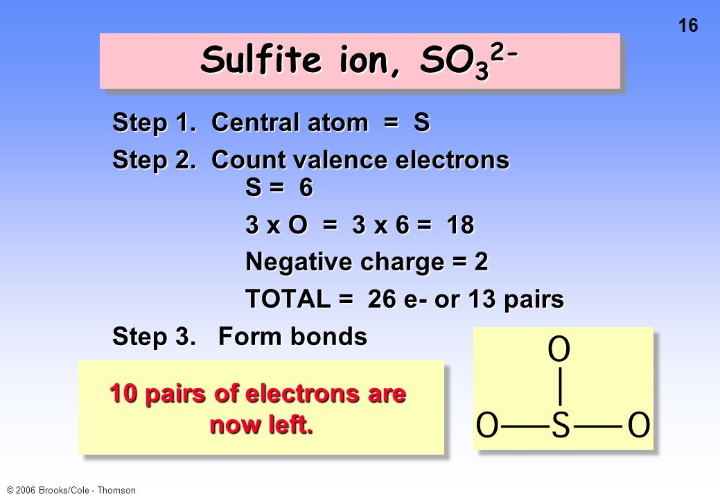 Sulfite ion, SO32- Step 1. Central atom = S