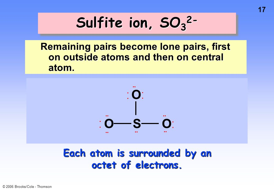 Each atom is surrounded by an octet of electrons.