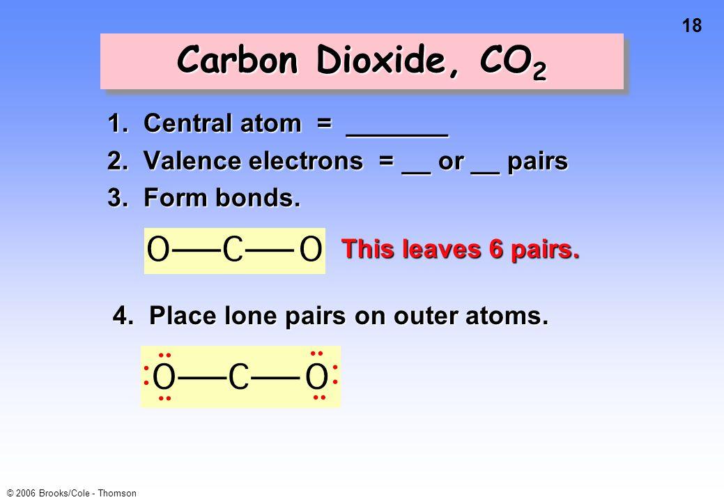 Carbon Dioxide, CO2 1. Central atom = _______