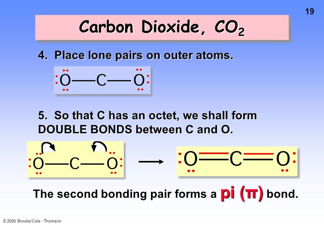 Carbon Dioxide, CO2 4. Place lone pairs on outer atoms.