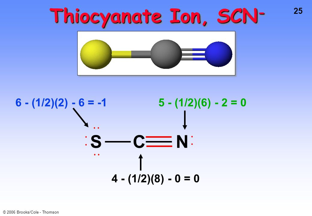 Thiocyanate Ion, SCN- S N C 6 - (1/2)(2) - 6 = -1 5 - (1/2)(6) - 2 = 0