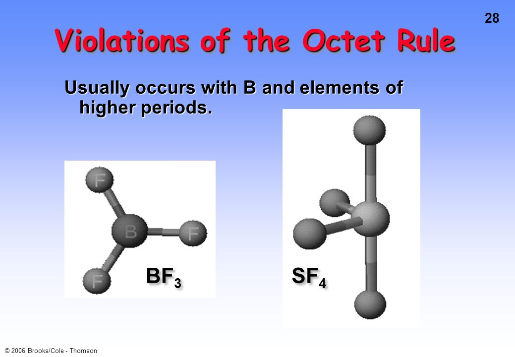 CHAPTER 9 Bonding and Molecular Structure: Fundamental ...