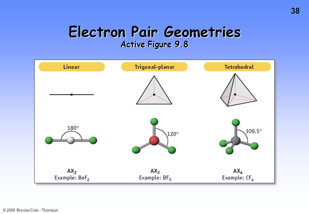 Electron Pair Geometries Active Figure 9.8