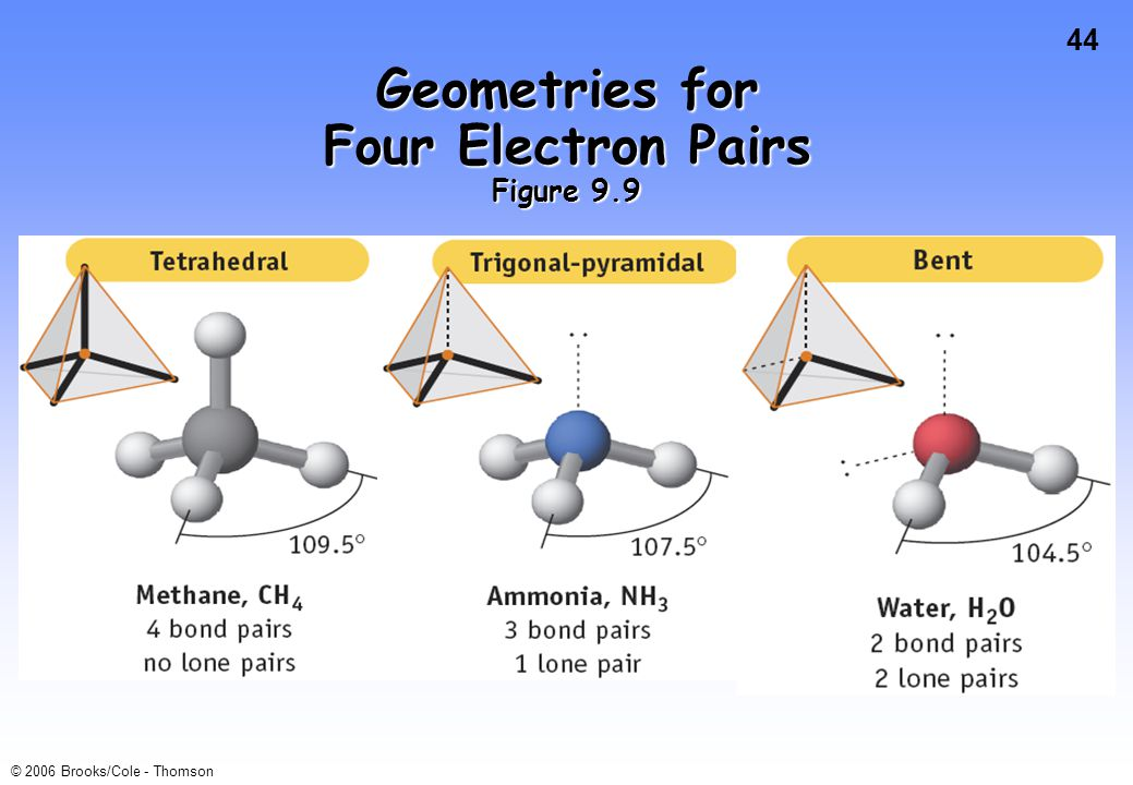 Geometries for Four Electron Pairs Figure 9.9